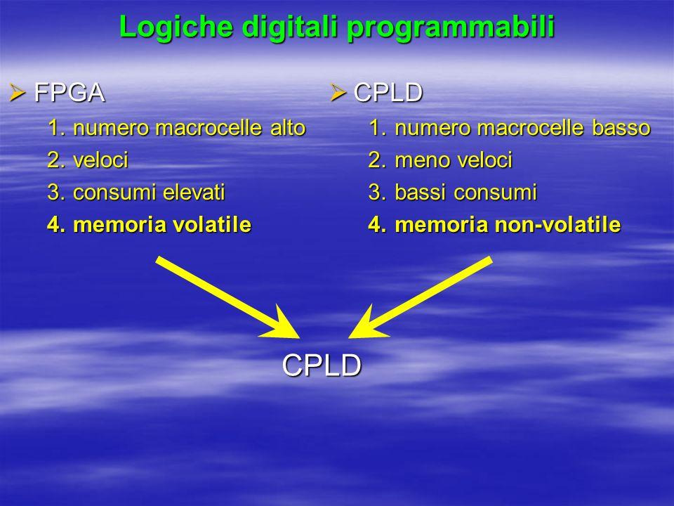 FPGA FPGA 1.numero macrocelle alto 2.veloci 3.consumi elevati 4.memoria volatile CPLD CPLD 1.numero macrocelle basso 2.meno veloci 3.bassi consumi 4.m