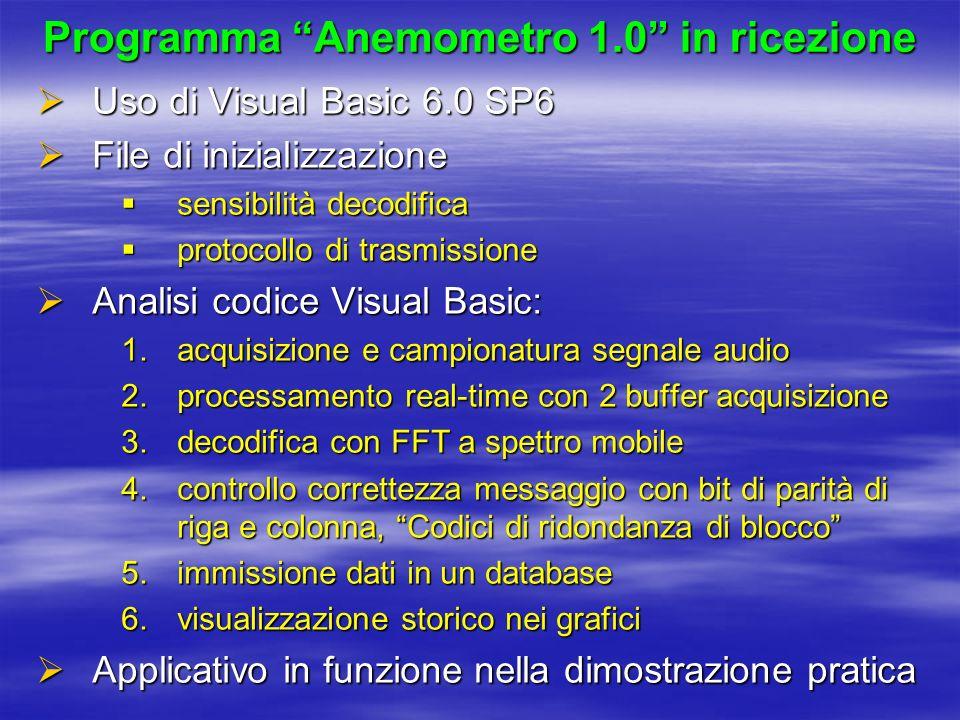 Programma Anemometro 1.0 in ricezione Uso di Visual Basic 6.0 SP6 Uso di Visual Basic 6.0 SP6 File di inizializzazione File di inizializzazione sensib