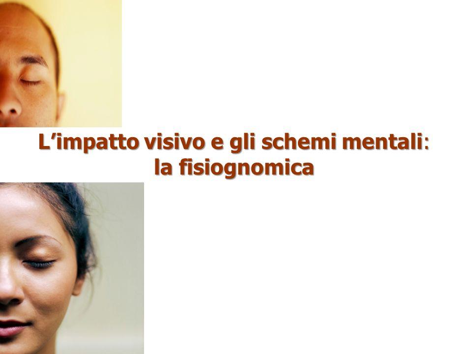 Limpatto visivo e gli schemi mentali: la fisiognomica