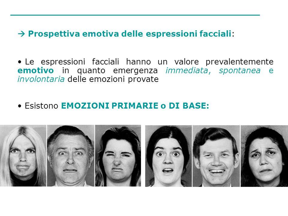 Prospettiva emotiva delle espressioni facciali: Le espressioni facciali hanno un valore prevalentemente emotivo in quanto emergenza immediata, spontan