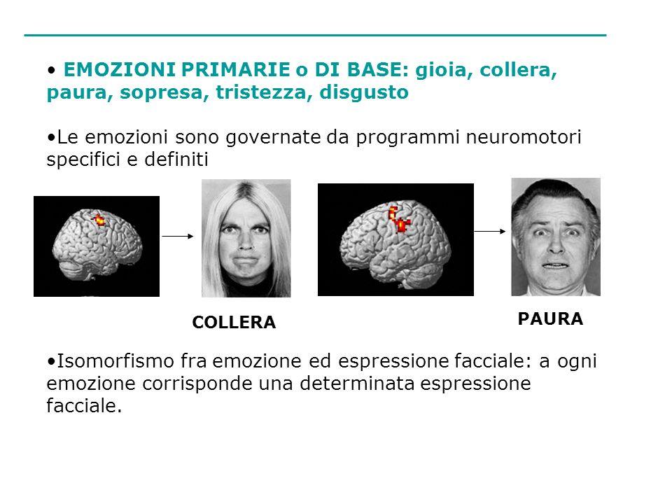 EMOZIONI PRIMARIE o DI BASE: gioia, collera, paura, sopresa, tristezza, disgusto Le emozioni sono governate da programmi neuromotori specifici e defin