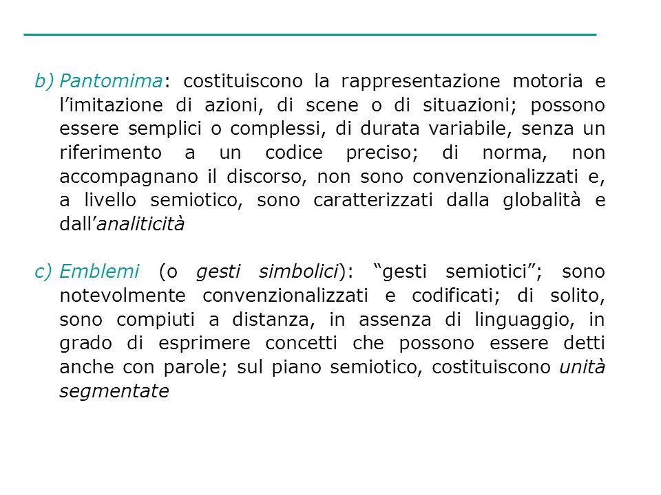 b)Pantomima: costituiscono la rappresentazione motoria e limitazione di azioni, di scene o di situazioni; possono essere semplici o complessi, di dura