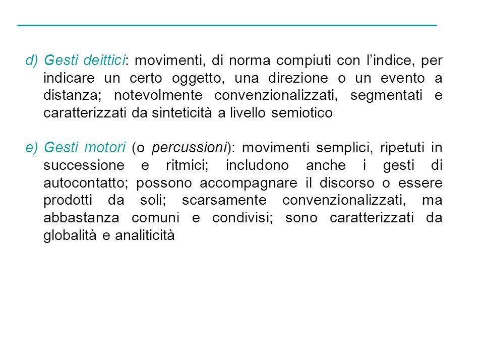 d)Gesti deittici: movimenti, di norma compiuti con lindice, per indicare un certo oggetto, una direzione o un evento a distanza; notevolmente convenzi