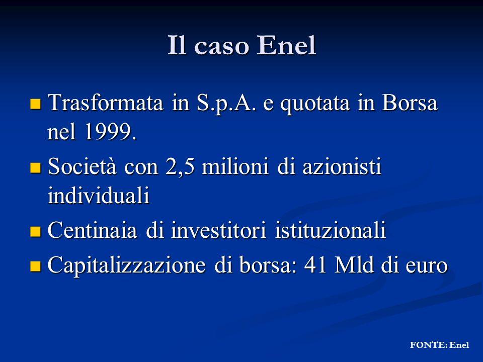 Il caso Enel Trasformata in S.p.A. e quotata in Borsa nel 1999. Trasformata in S.p.A. e quotata in Borsa nel 1999. Società con 2,5 milioni di azionist