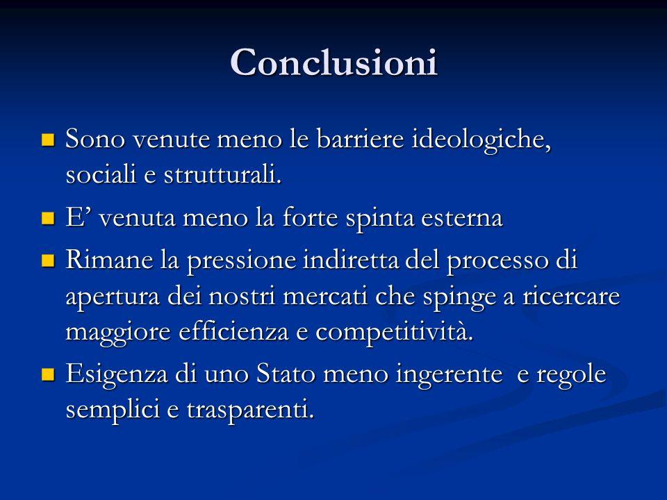 Conclusioni Sono venute meno le barriere ideologiche, sociali e strutturali. Sono venute meno le barriere ideologiche, sociali e strutturali. E venuta