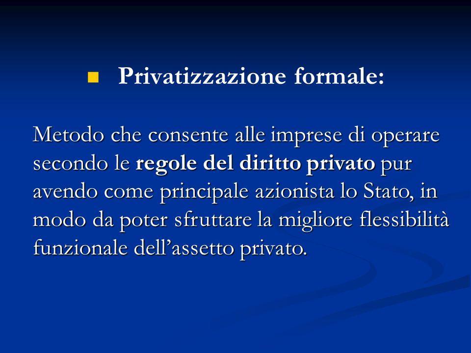 Privatizzazione formale: Metodo che consente alle imprese di operare secondo le regole del diritto privato pur avendo come principale azionista lo Sta