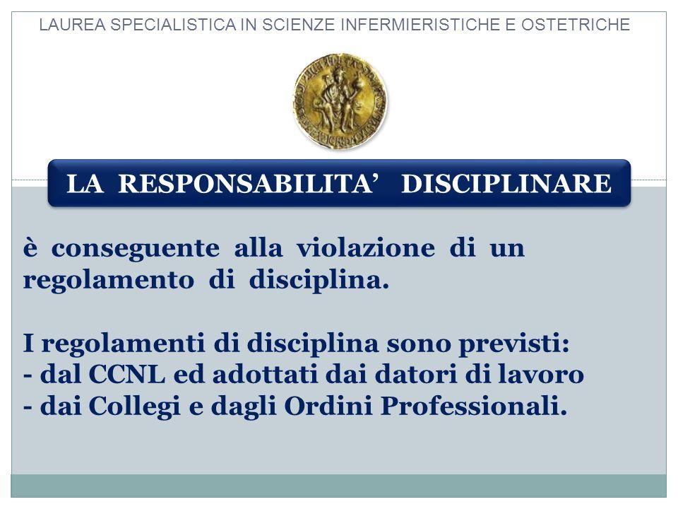 è conseguente alla violazione di un regolamento di disciplina. I regolamenti di disciplina sono previsti: - dal CCNL ed adottati dai datori di lavoro