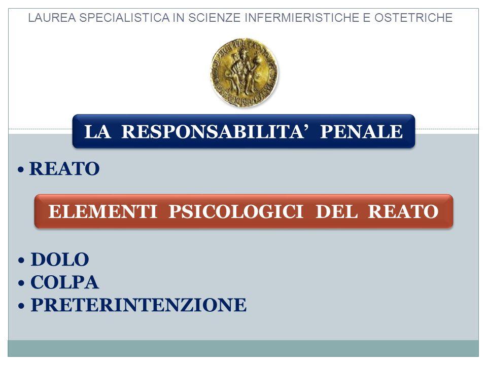 LA RESPONSABILITA PENALE REATO DOLO COLPA PRETERINTENZIONE LAUREA SPECIALISTICA IN SCIENZE INFERMIERISTICHE E OSTETRICHE ELEMENTI PSICOLOGICI DEL REAT