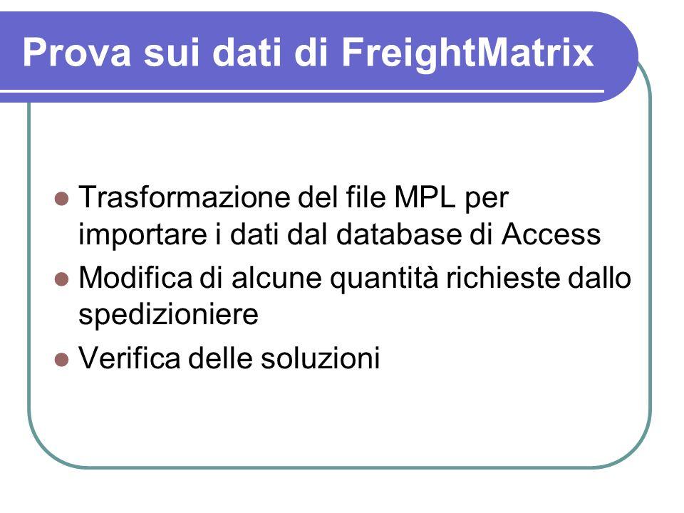 Prova sui dati di FreightMatrix Trasformazione del file MPL per importare i dati dal database di Access Modifica di alcune quantità richieste dallo spedizioniere Verifica delle soluzioni