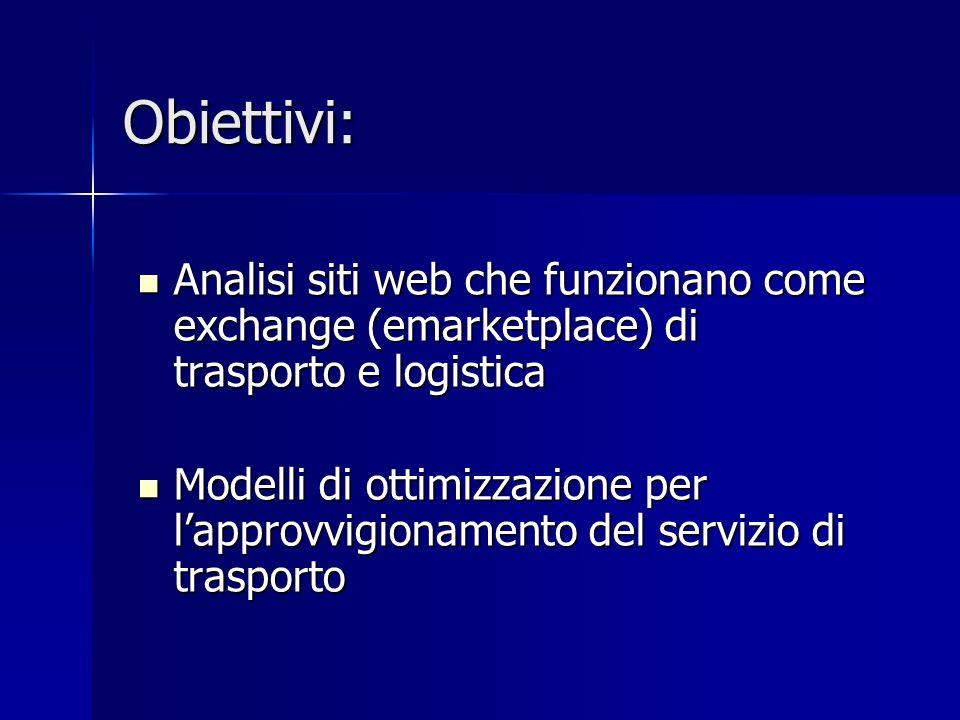 Obiettivi: Analisi siti web che funzionano come exchange (emarketplace) di trasporto e logistica Analisi siti web che funzionano come exchange (emarke