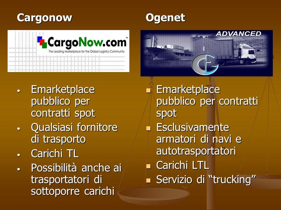 Cargonow Emarketplace pubblico per contratti spot Emarketplace pubblico per contratti spot Qualsiasi fornitore di trasporto Qualsiasi fornitore di tra
