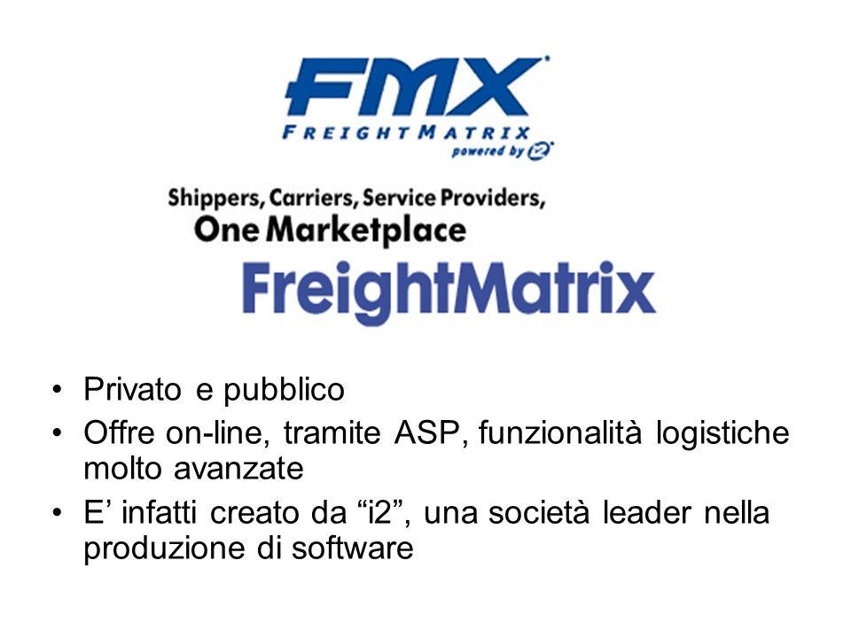 Privato e pubblico Offre on-line, tramite ASP, funzionalità logistiche molto avanzate E infatti creato da i2, una società leader nella produzione di software