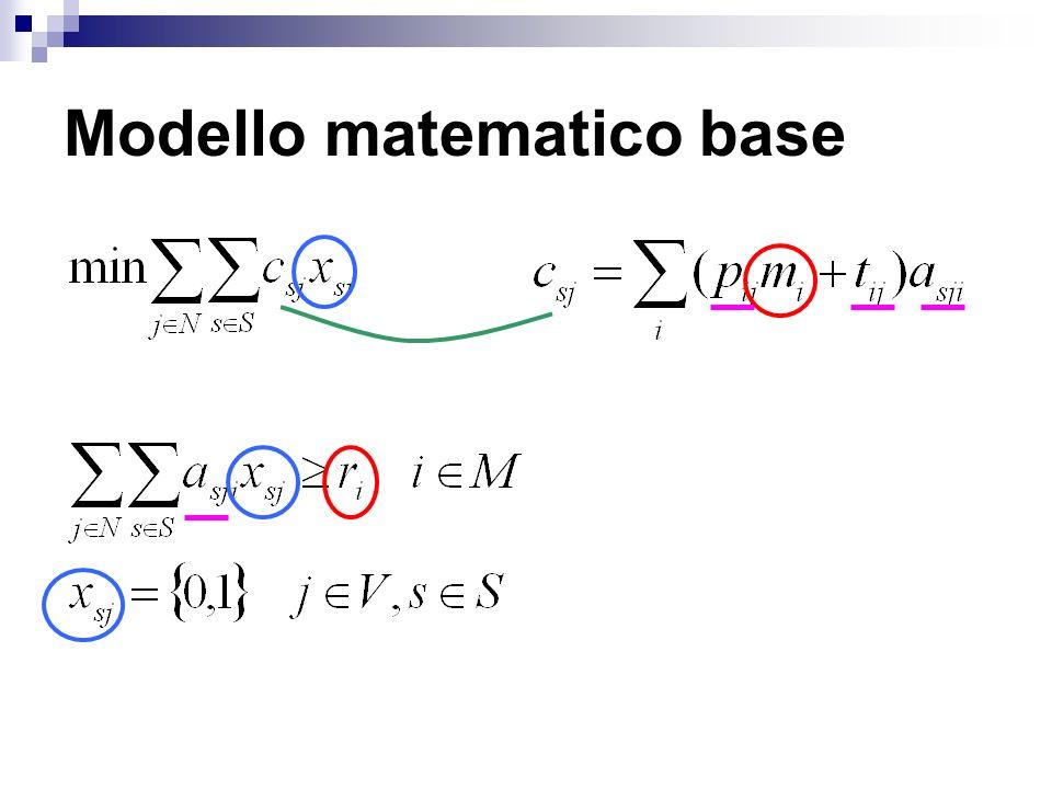 Modello matematico base