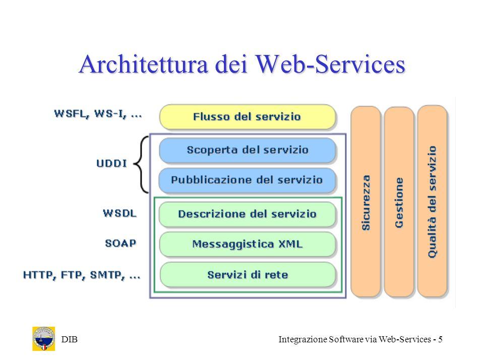DIBIntegrazione Software via Web-Services - 6 Caratteristiche dei Web-Services I Web-Services: sono basati su protocolli aperti e standardizzati dal consorzio W3C; rendono irrilevante la piattaforma di sviluppo dei sistemi da integrare; superano le limitazioni delle attuali tecnologie di integrazione di componenti (DCOM, RMI, CORBA,…);