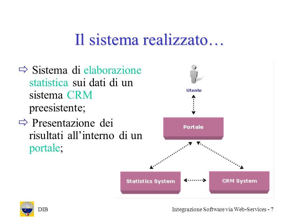 DIBIntegrazione Software via Web-Services - 7 Il sistema realizzato… Sistema di elaborazione statistica sui dati di un sistema CRM preesistente; Prese