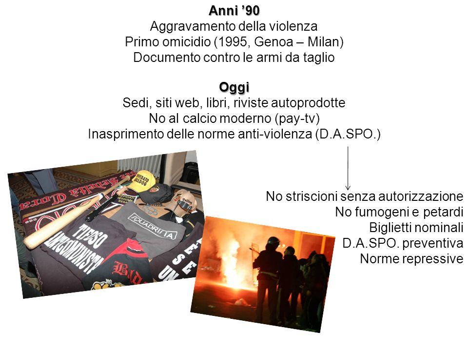 Anni 90 Aggravamento della violenza Primo omicidio (1995, Genoa – Milan) Documento contro le armi da taglioOggi Sedi, siti web, libri, riviste autopro