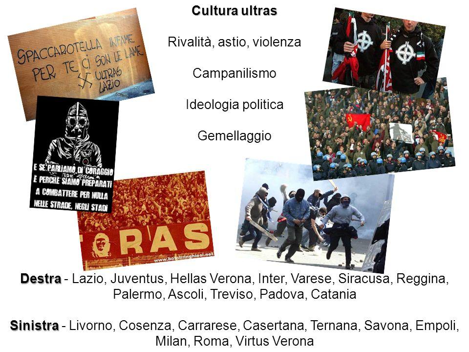 Cultura ultras Rivalità, astio, violenza Campanilismo Ideologia politica Gemellaggio Destra Destra - Lazio, Juventus, Hellas Verona, Inter, Varese, Si