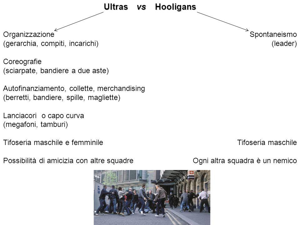 Ultras vs Hooligans Organizzazione (gerarchia, compiti, incarichi) Coreografie (sciarpate, bandiere a due aste) Autofinanziamento, collette, merchandi