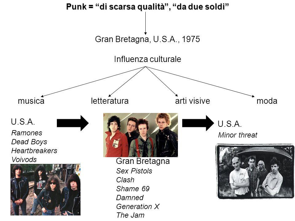 Punk = di scarsa qualità, da due soldi Gran Bretagna, U.S.A., 1975 Influenza culturale musica letteratura arti visive moda U.S.A. Gran Bretagna U.S.A.