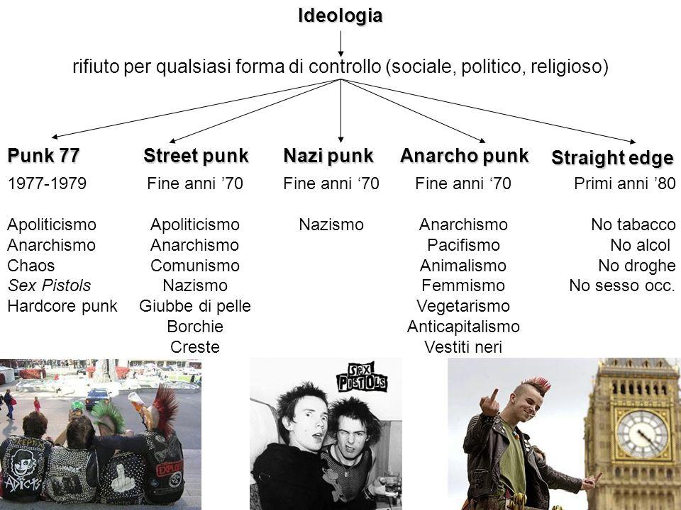 Ideologia rifiuto per qualsiasi forma di controllo (sociale, politico, religioso) Punk 77 Street punk Nazi punk Anarcho punk Straight edge Fine anni 7