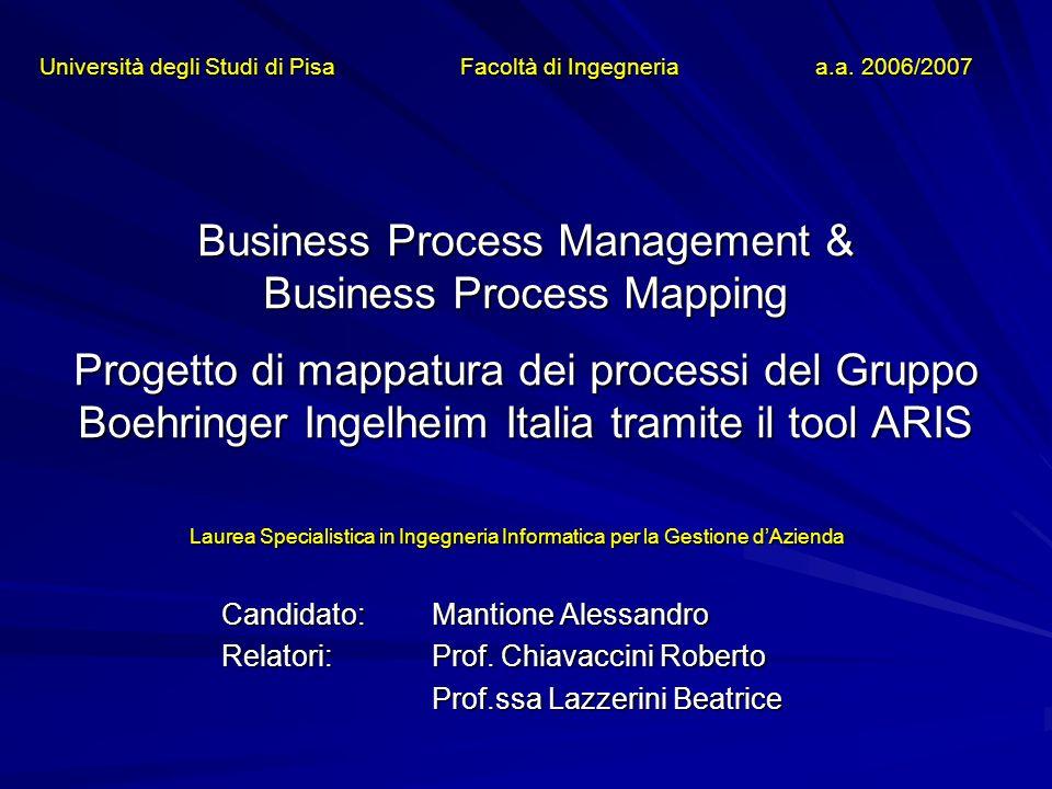Business Process Management & Business Process Mapping Progetto di mappatura dei processi del Gruppo Boehringer Ingelheim Italia tramite il tool ARIS Candidato: Mantione Alessandro Relatori:Prof.