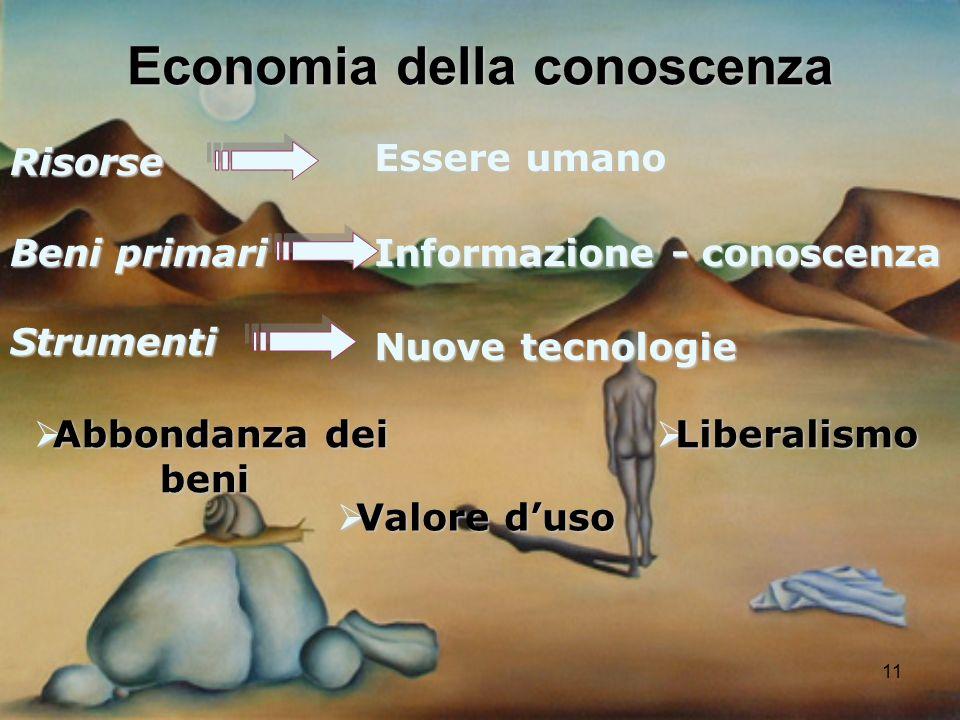 11 Economia della conoscenza Strumenti Risorse Beni primari Abbondanza dei Abbondanza deibeni Valore duso Valore duso Liberalismo Liberalismo Essere umano Informazione - conoscenza Nuove tecnologie