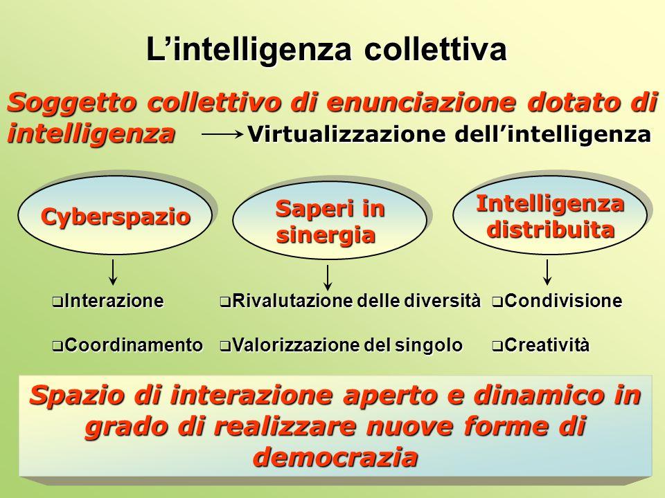 13 Lintelligenza collettiva Soggetto collettivo di enunciazione dotato di intelligenza Virtualizzazione dellintelligenza CyberspazioCyberspazio Saperi in sinergia sinergia IntelligenzadistribuitaIntelligenzadistribuita Interazione Interazione Coordinamento Coordinamento Rivalutazione delle diversità Rivalutazione delle diversità Valorizzazione del singolo Valorizzazione del singolo Condivisione Condivisione Creatività Creatività Spazio di interazione aperto e dinamico in grado di realizzare nuove forme di democrazia