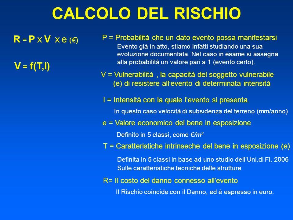 CALCOLO DEL RISCHIO R = P X V X e () P = Probabilità che un dato evento possa manifestarsi Evento già in atto, stiamo infatti studiando una sua evoluz