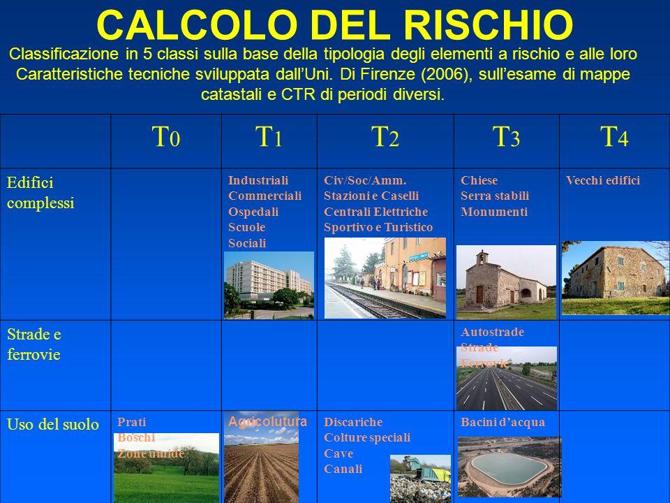 CALCOLO DEL RISCHIO T0T0 T1T1 T2T2 T3T3 T4T4 Edifici complessi Industriali Commerciali Ospedali Scuole Sociali Civ/Soc/Amm. Stazioni e Caselli Central