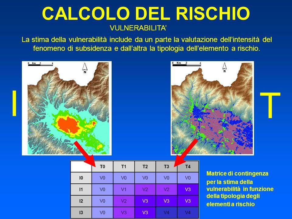 CALCOLO DEL RISCHIO VULNERABILITA La stima della vulnerabilità include da un parte la valutazione dellintensità del fenomeno di subsidenza e dallaltra