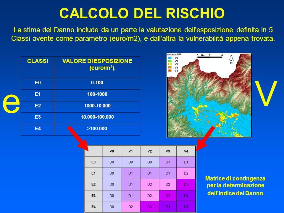 CALCOLO DEL RISCHIO CLASSIVALORE DI ESPOSIZIONE (euro/m 2 ). E00-100 E1100-1000 E21000-10.000 E310.000-100.000 E4>100.000 La stima del Danno include d