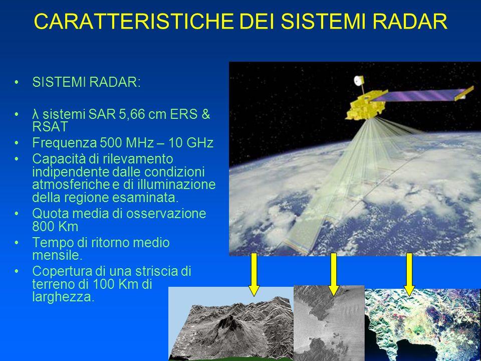 CARATTERISTICHE DEI SISTEMI RADAR SISTEMI RADAR: λ sistemi SAR 5,66 cm ERS & RSAT Frequenza 500 MHz – 10 GHz Capacità di rilevamento indipendente dall