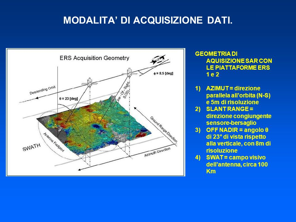 MODALITA DI ACQUISIZIONE DATI. GEOMETRIA DI AQUISIZIONE SAR CON LE PIATTAFORME ERS 1 e 2 1)AZIMUT = direzione parallela allorbita (N-S) e 5m di risolu