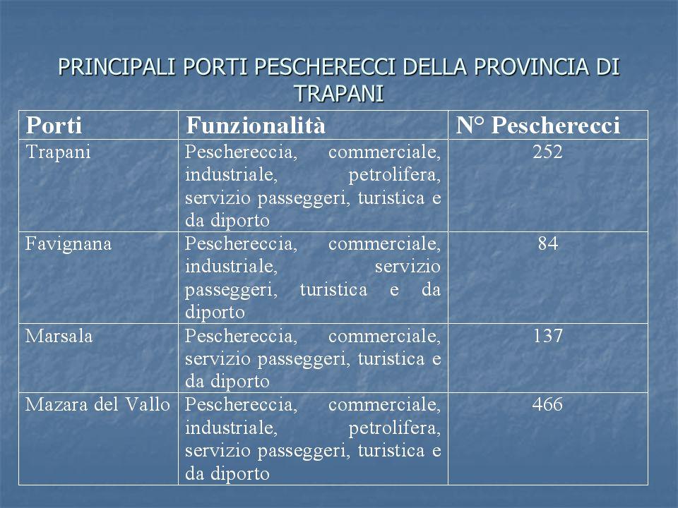 PRINCIPALI PORTI PESCHERECCI DELLA PROVINCIA DI TRAPANI