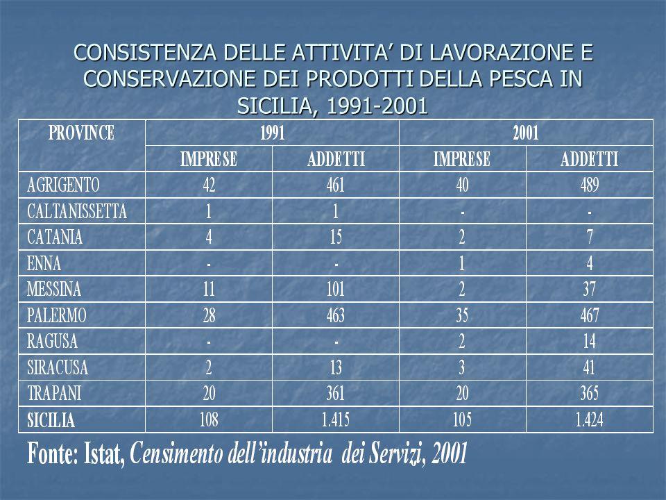 CONSISTENZA DELLE ATTIVITA DI LAVORAZIONE E CONSERVAZIONE DEI PRODOTTI DELLA PESCA IN SICILIA, 1991-2001