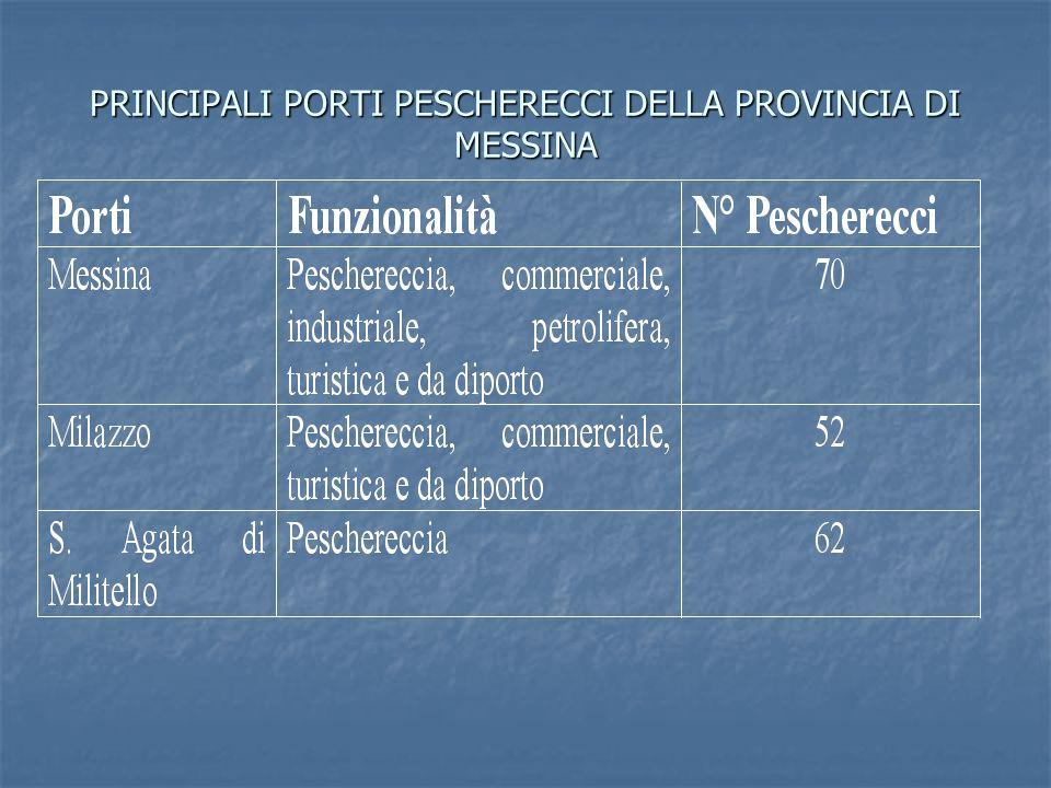 PRINCIPALI PORTI PESCHERECCI DELLA PROVINCIA DI MESSINA