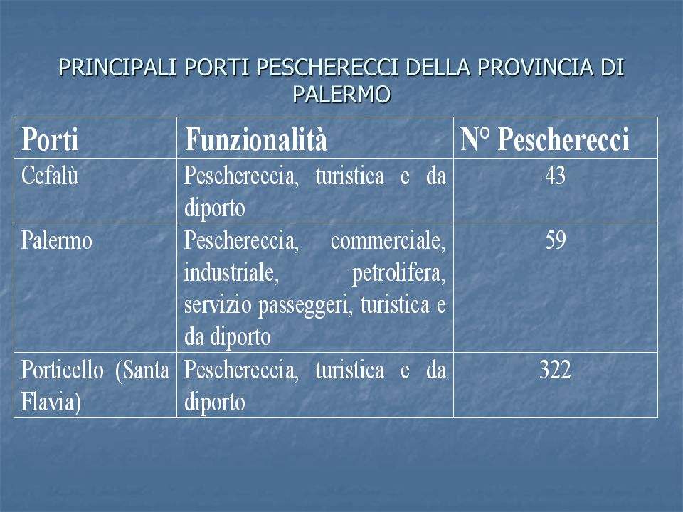 PRINCIPALI PORTI PESCHERECCI DELLA PROVINCIA DI RAGUSA