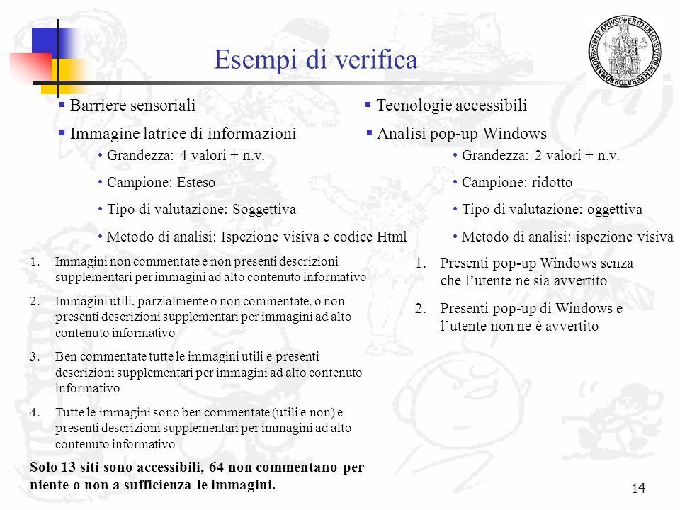 14 Esempi di verifica Immagine latrice di informazioni Grandezza: 4 valori + n.v. Campione: Esteso Tipo di valutazione: Soggettiva Metodo di analisi:
