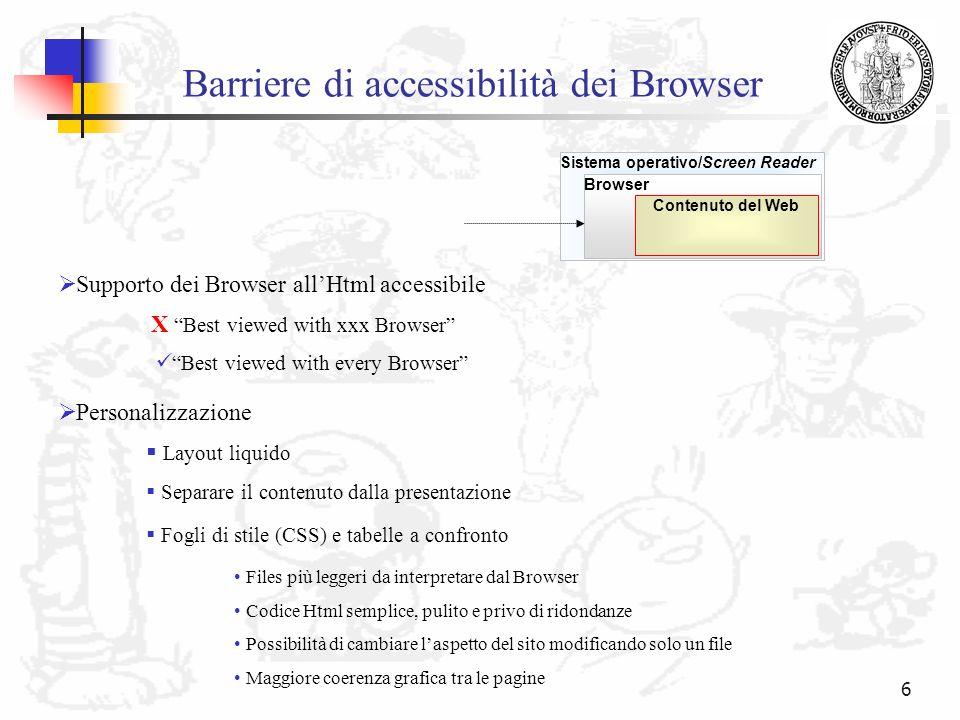 6 Barriere di accessibilità dei Browser Sistema operativo/Screen Reader Browser Contenuto del Web Supporto dei Browser allHtml accessibile Best viewed