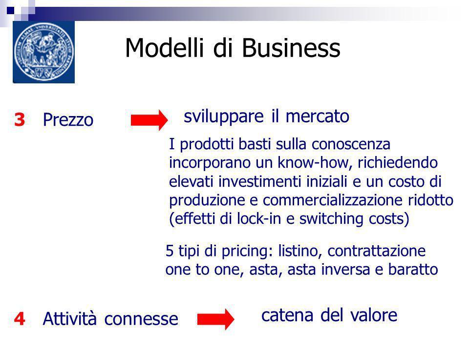 Modelli di Business 3 Prezzo 4 Attività connesse sviluppare il mercato I prodotti basti sulla conoscenza incorporano un know-how, richiedendo elevati