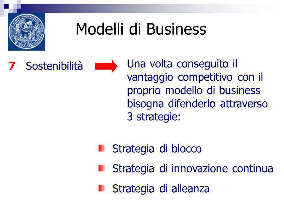 Modelli di Business 7 Sostenibilità Una volta conseguito il vantaggio competitivo con il proprio modello di business bisogna difenderlo attraverso 3 strategie: Strategia di blocco Strategia di innovazione continua Strategia di alleanza