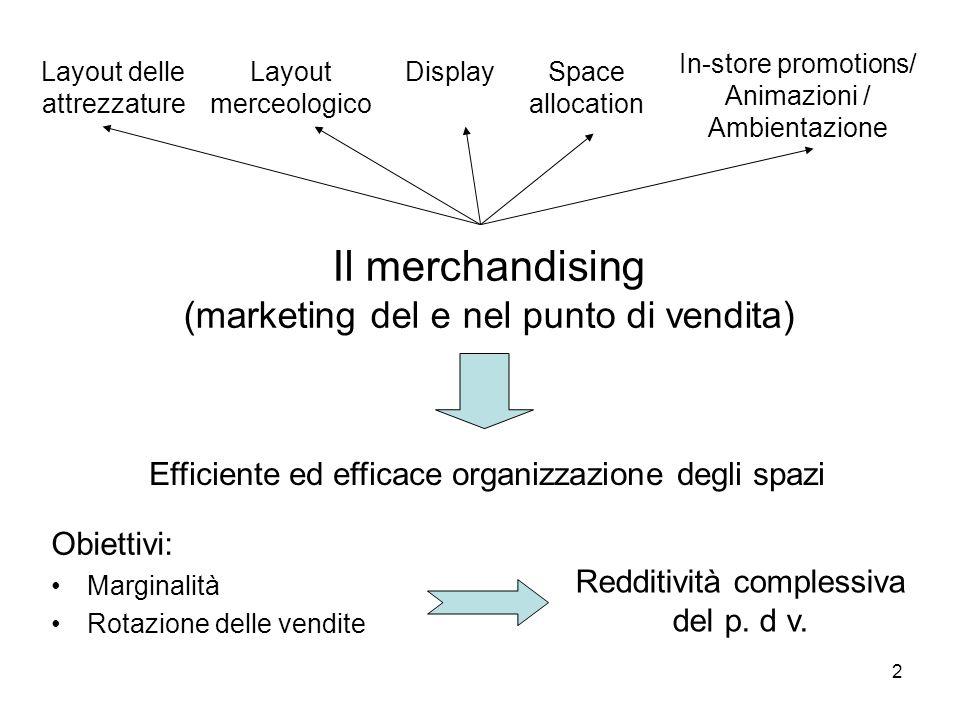 2 Il merchandising (marketing del e nel punto di vendita) Obiettivi: Marginalità Rotazione delle vendite Layout delle attrezzature Layout merceologico