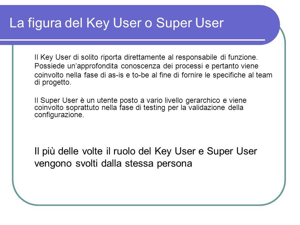 La figura del Key User o Super User Il Key User di solito riporta direttamente al responsabile di funzione. Possiede unapprofondita conoscenza dei pro