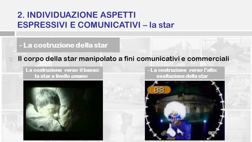 Il corpo della star manipolato a fini comunicativi e commerciali - La costruzione della star La costruzione verso il basso: la star a livello umano -