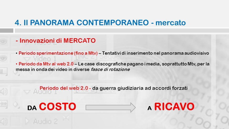 4. Il PANORAMA CONTEMPORANEO - mercato - Innovazioni di MERCATO Periodo sperimentazione (fino a Mtv) – Tentativi di inserimento nel panorama audiovisi