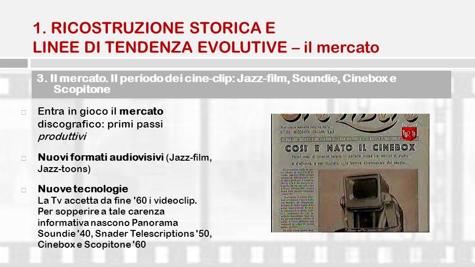 Entra in gioco il mercato discografico: primi passi produttivi Nuovi formati audiovisivi (Jazz-film, Jazz-toons) Nuove tecnologie La Tv accetta da fin