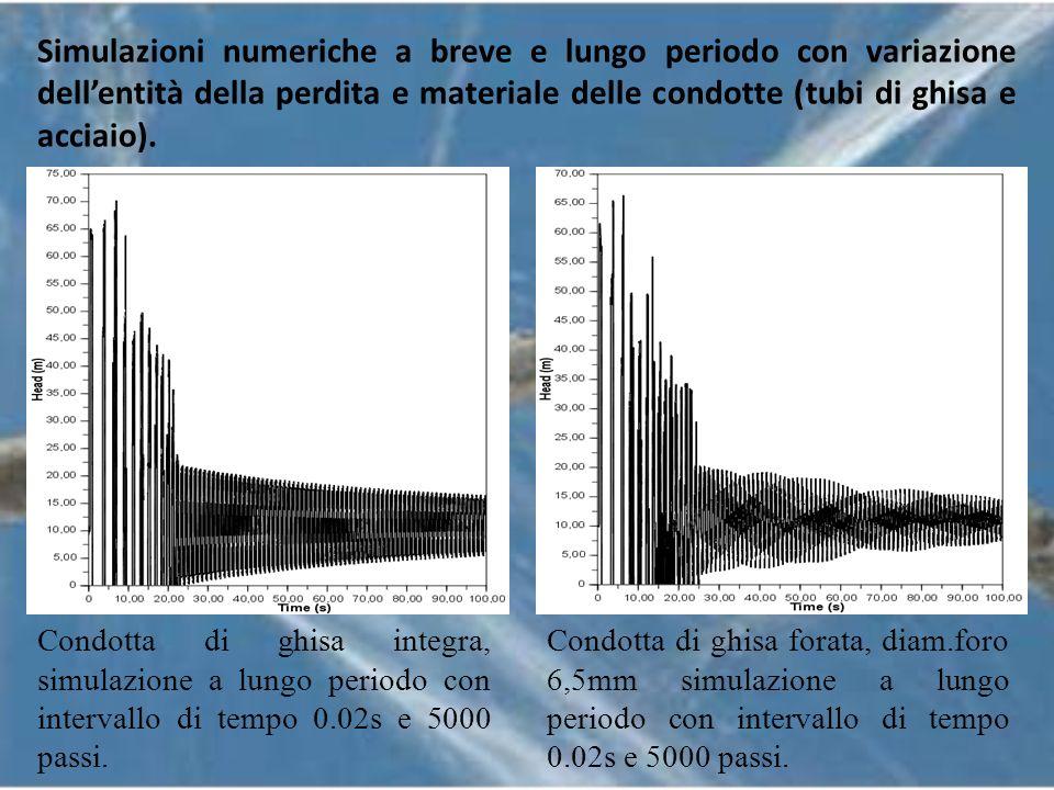 Simulazioni numeriche a breve e lungo periodo con variazione dellentità della perdita e materiale delle condotte (tubi di ghisa e acciaio). Condotta d