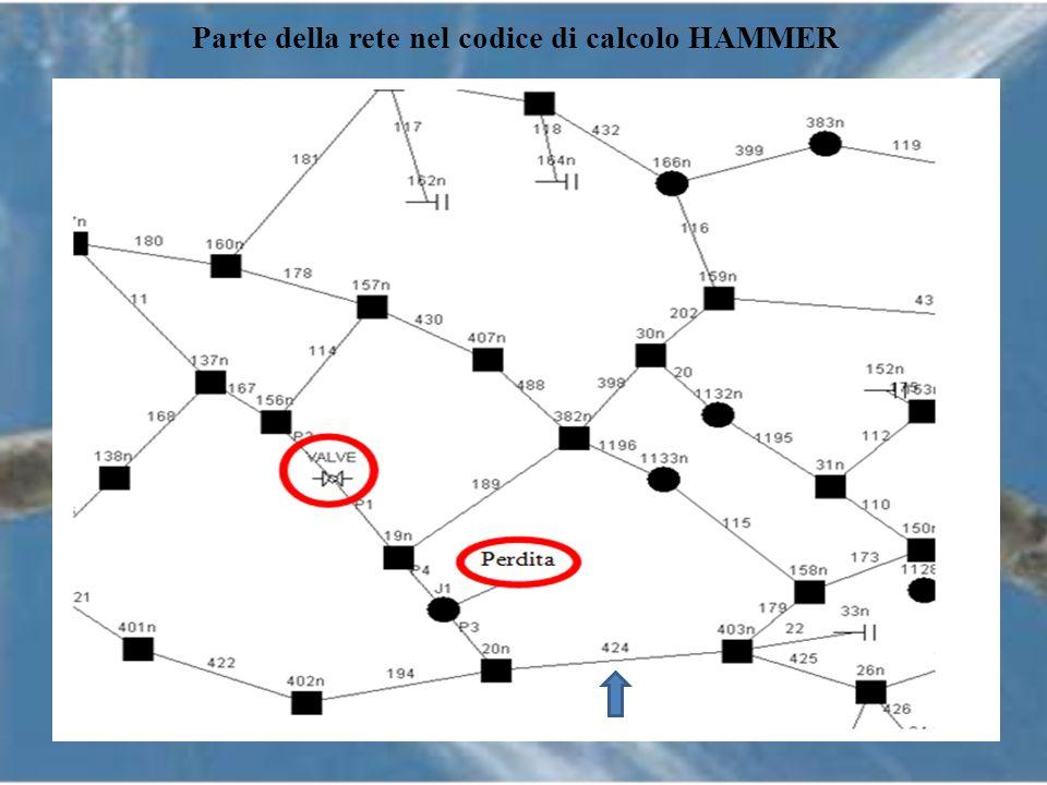 Parte della rete nel codice di calcolo HAMMER