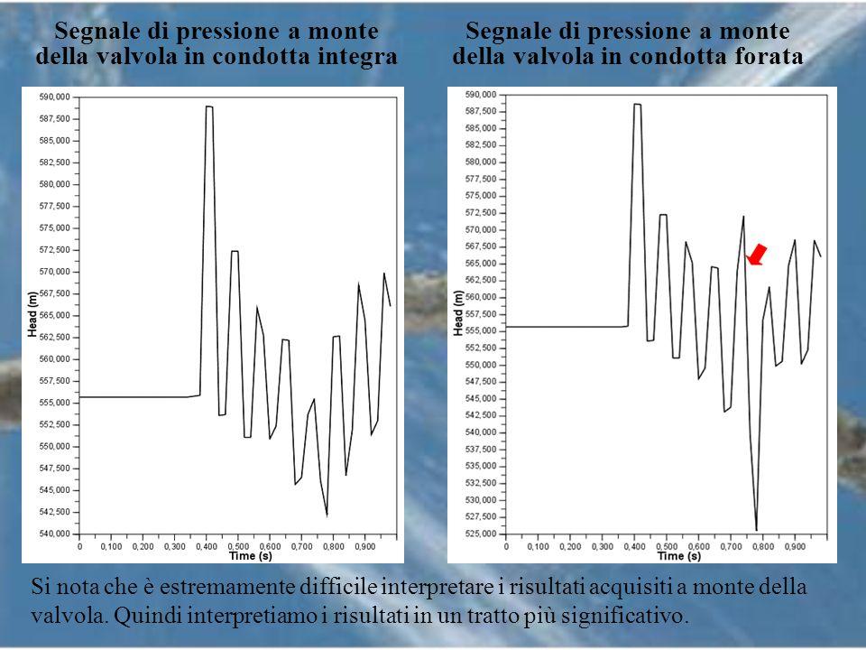 Segnale di pressione a monte della valvola in condotta integra Segnale di pressione a monte della valvola in condotta forata Si nota che è estremament