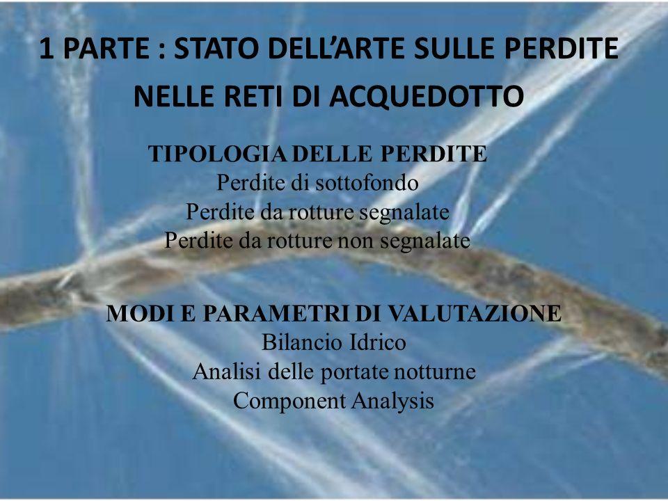 Bilancio Idrico proposto dallInternational Water Association I performance Indicators